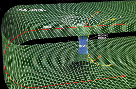 wormhole-diagram.jpg